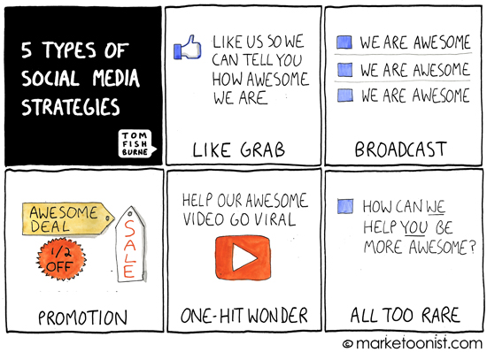 5 types of social media strategies