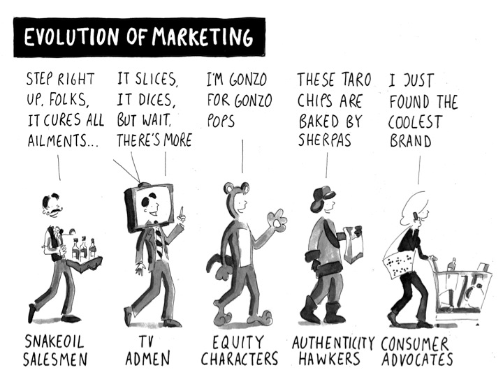 marketing worth sharing | Google keynote | Marketoonist | Tom ...