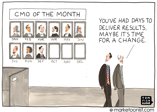 """CMO"" cartoon"