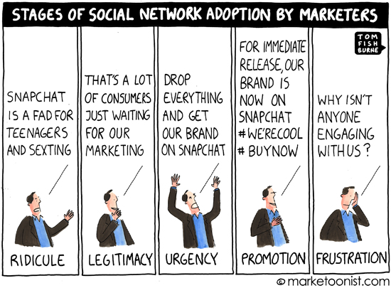 """Social Network Adoption"" Cartoon"