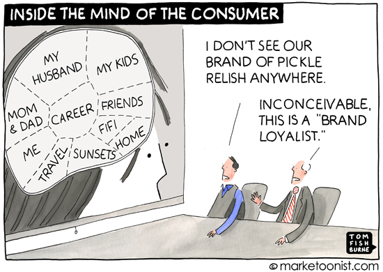 inside the mind of the consumer