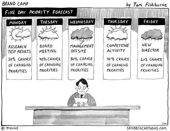 030721.priority