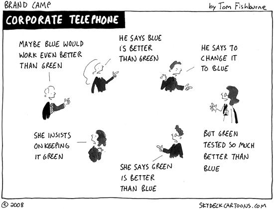 080204.telephone