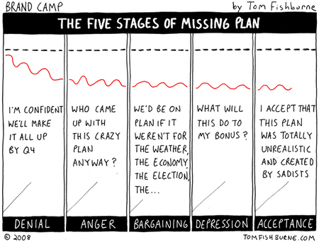 the five stages of missing plan | Marketoonist | Tom Fishburne