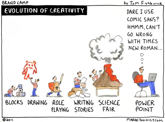 111003.creativity