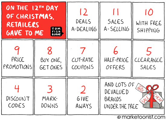 on the 12th day of christmas retailers gave to me - On The 12th Day Of Christmas