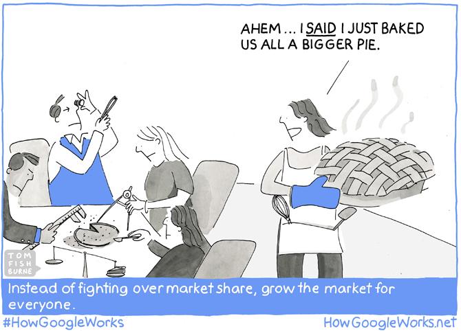 Google.lowres.marketshare