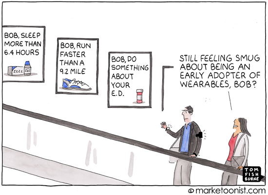 """Wearables Marketing"" cartoon"