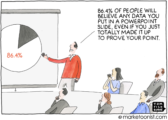 """Data-driven"" cartoon"