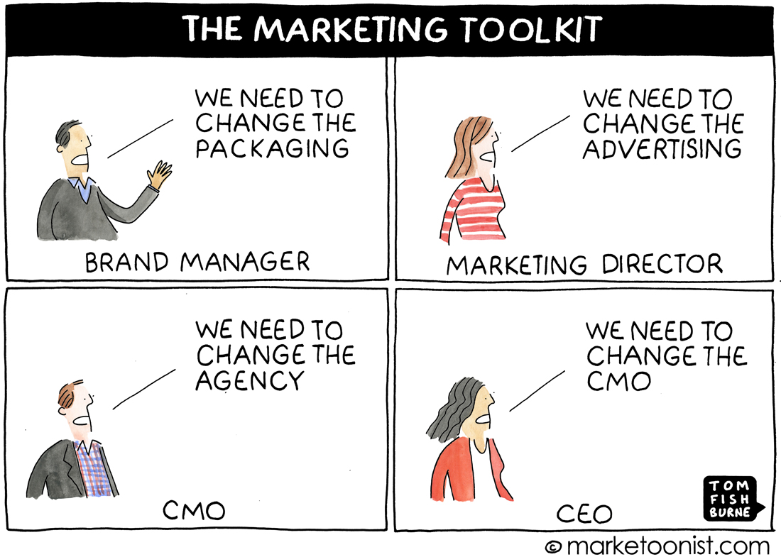 The Marketing Toolkit cartoon