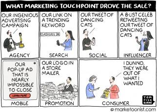 Marketing Attribution cartoon