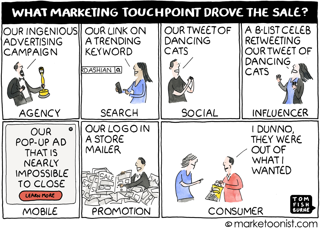 Marketing Attribution cartoon