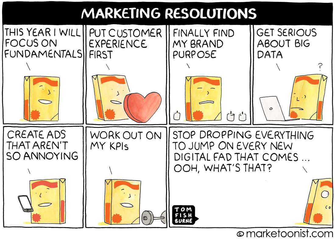 Marketing Resolutions cartoon