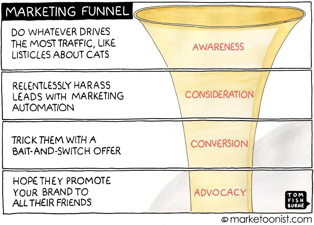 Marketing Funnel cartoon