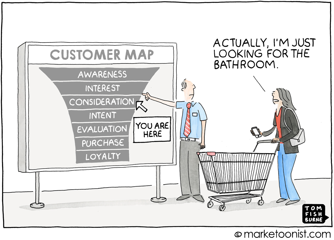 Lewis Auto Sales >> Customer Journey Mapping cartoon | Marketoonist | Tom Fishburne