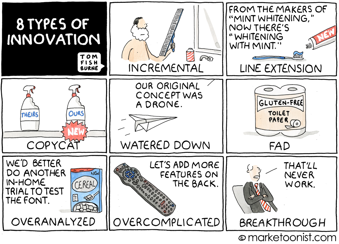Image for 8 types of innovation