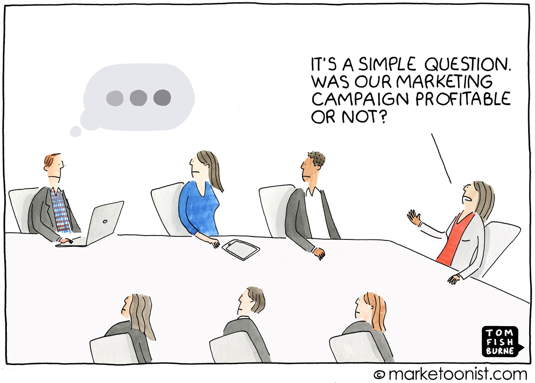 Marketing ROI cartoon