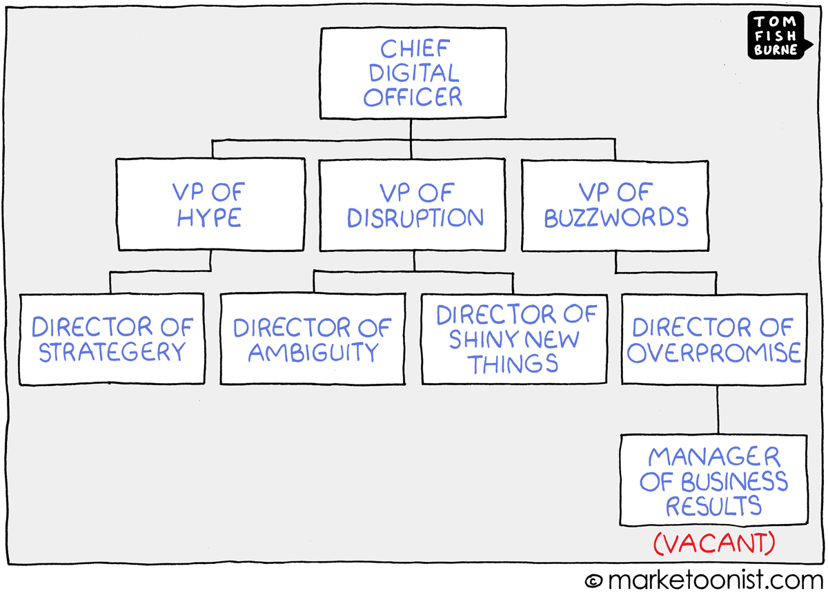 Chief Digital Officer cartoon