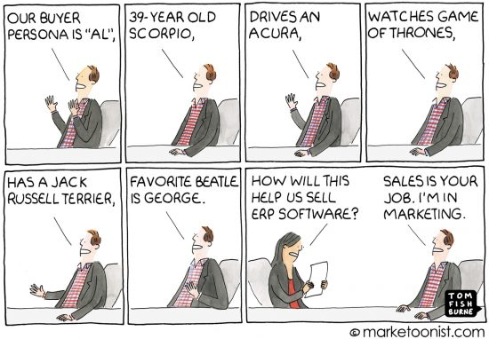 Buyer Personas and ABM cartoon | Marketoonist | Tom Fishburne