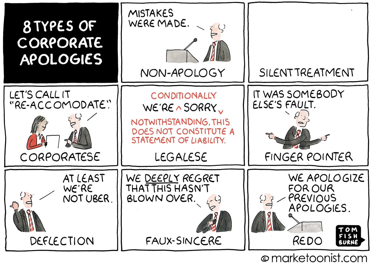 8 Types of Corporate Apologies cartoon | Marketoonist | Tom Fishburne