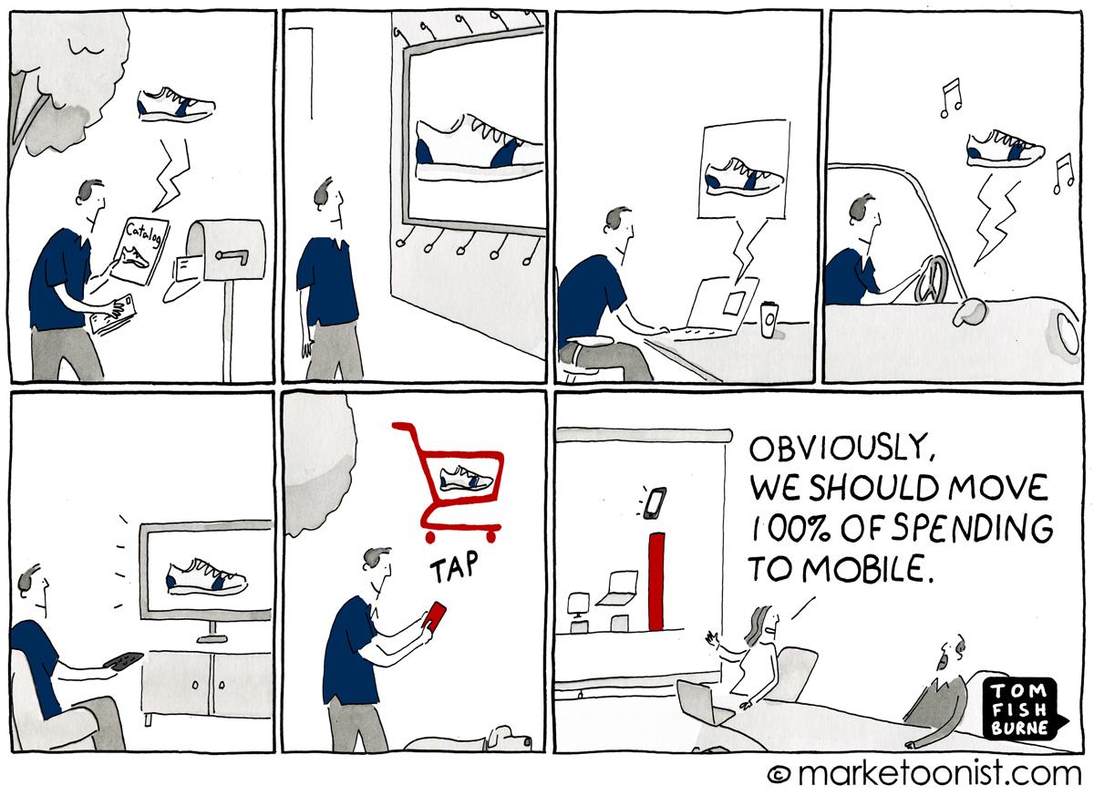 Neuromarketing en la estrategia de contenidos