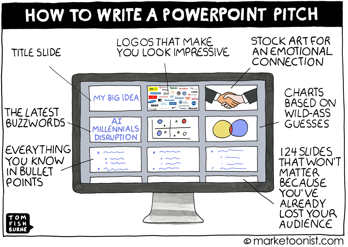 How To Write A Powerpoint Pitch Cartoon Marketoonist Tom Fishburne