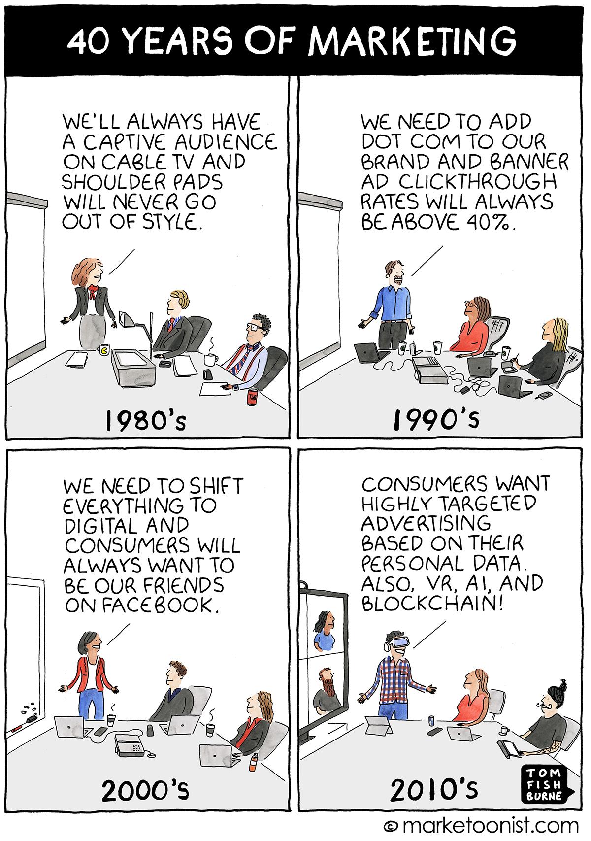 Long Live Marketing cartoon   Marketoonist   Tom Fishburne