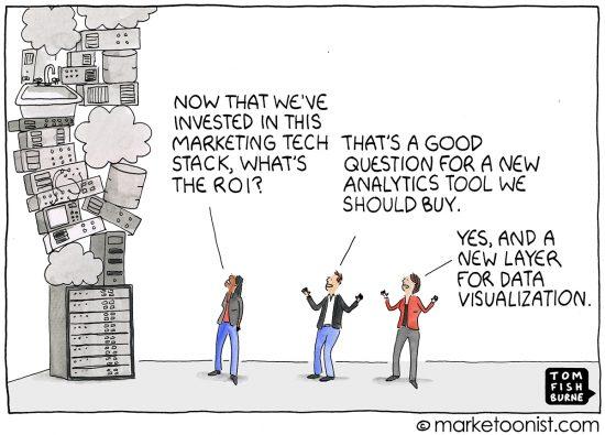 The Marketing Tech Stack cartoon | Marketoonist | Tom Fishburne