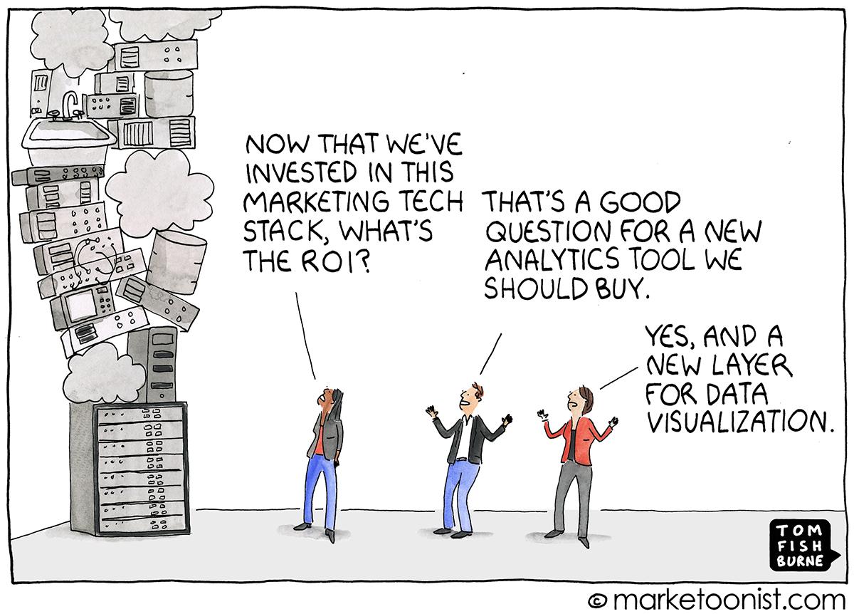 The Marketing Tech Stack Cartoon Marketoonist Tom Fishburne