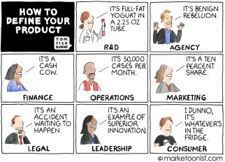 How to Define your product cartoon