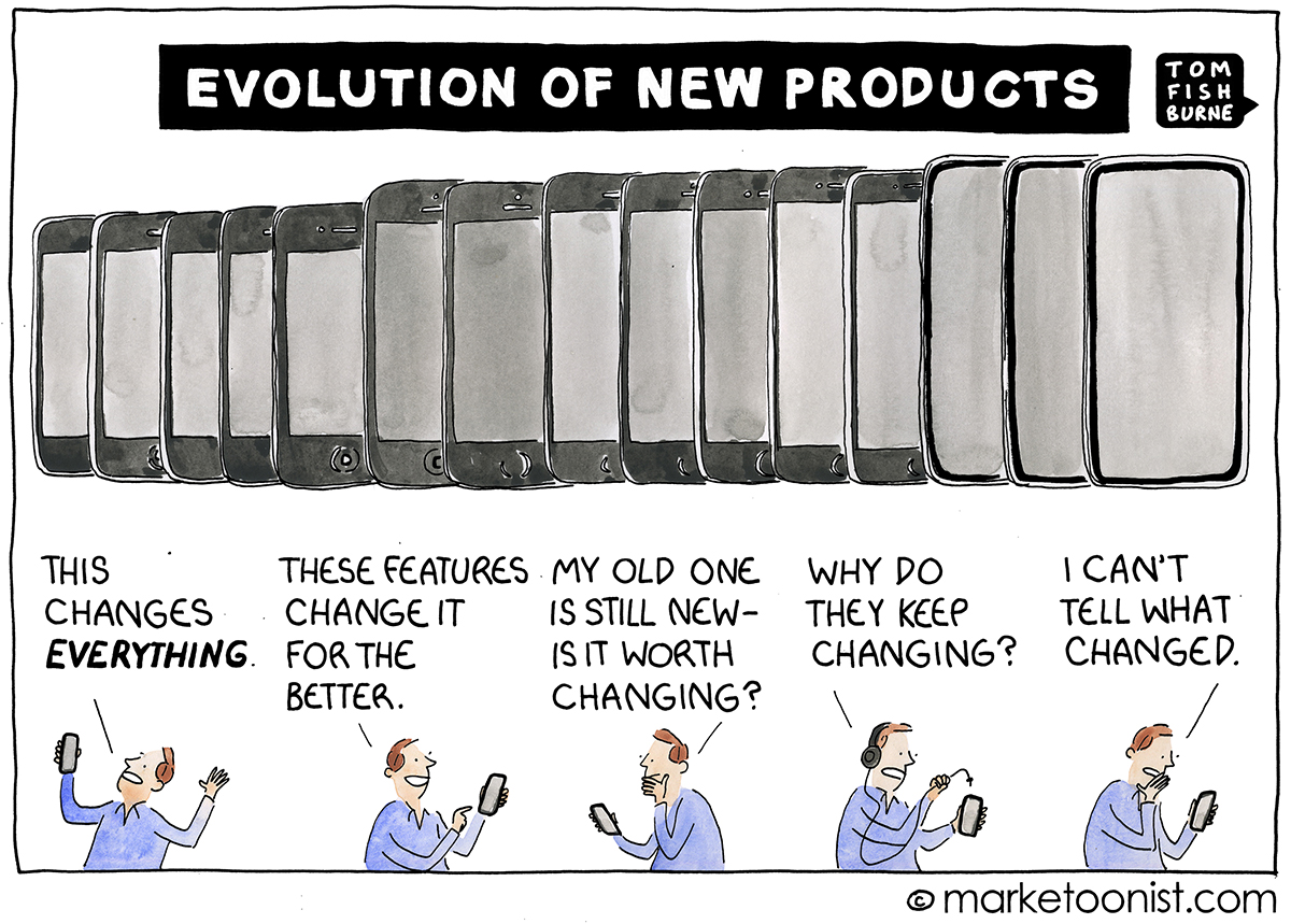 Evolution of New Products cartoon