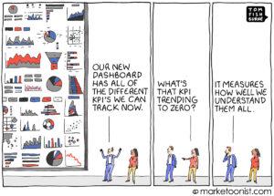 KPI Overload cartoon