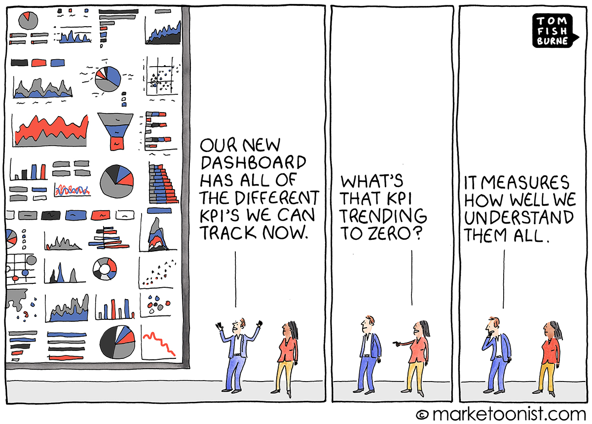 KPI Overload cartoon