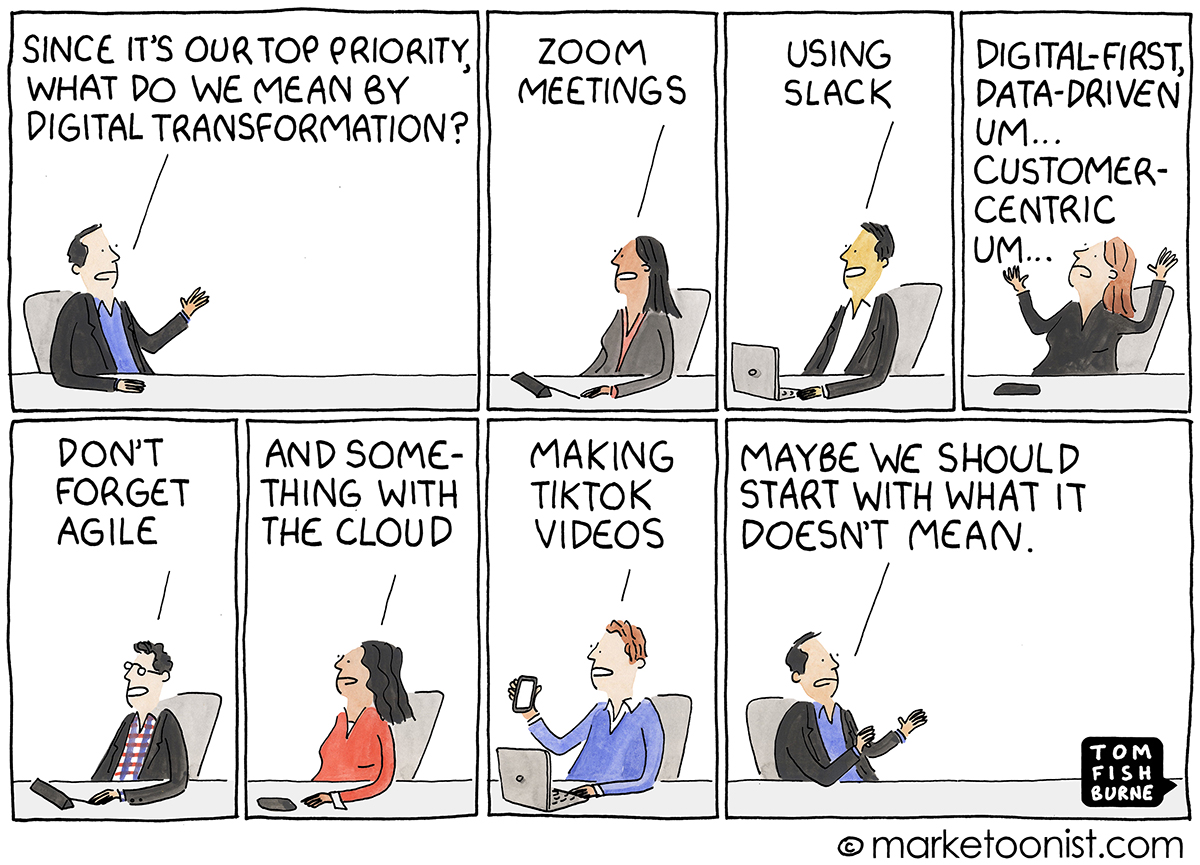 urgency without clarity on digital transformation