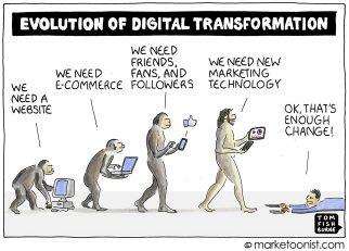 Evolution of Digital cartoon