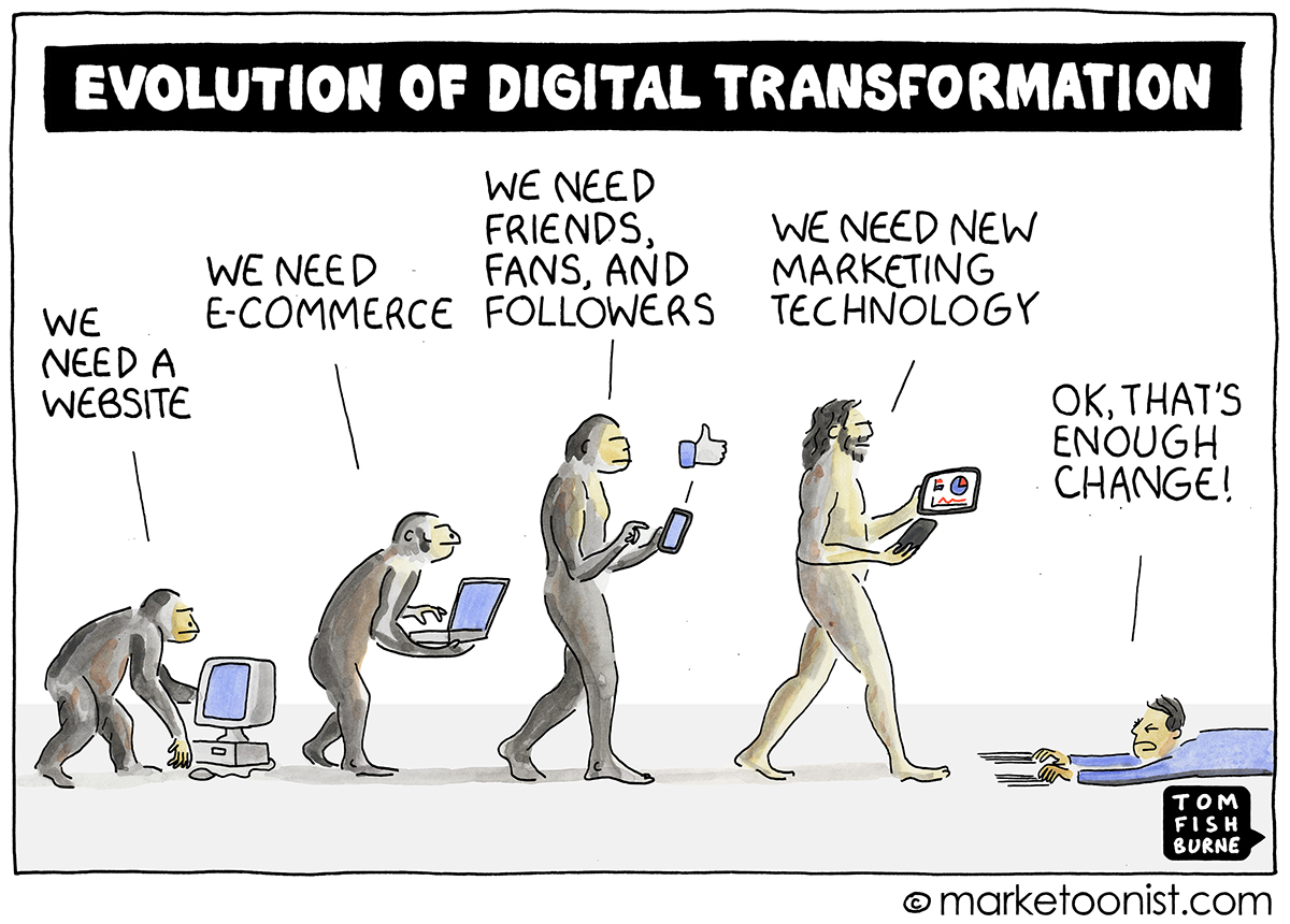 Evolution of Digital cartoon