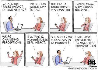 Sales impact of advertising cartoon