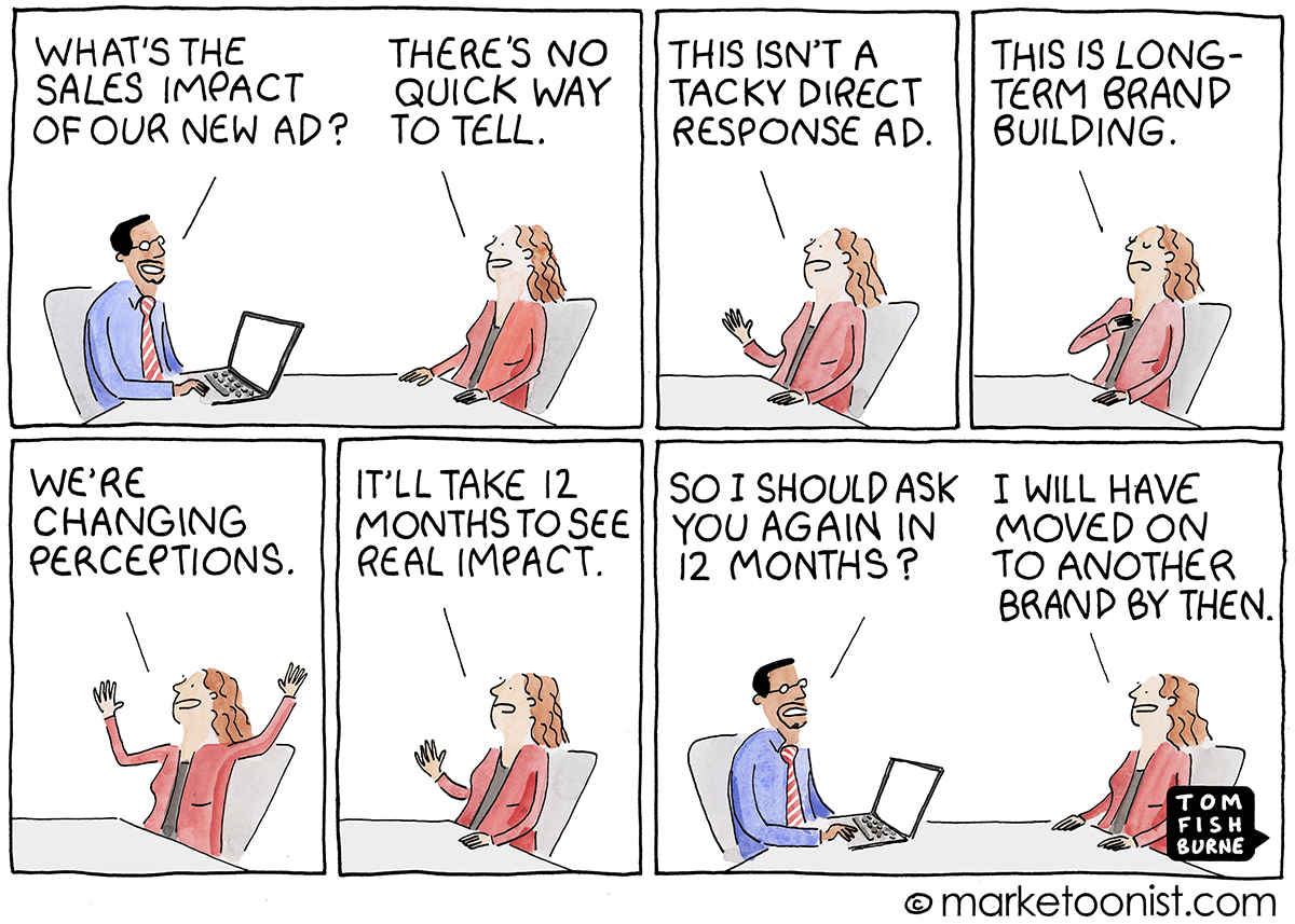 Sales impact of advertising cartoon
