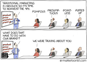 Marketing 4Ps cartoon