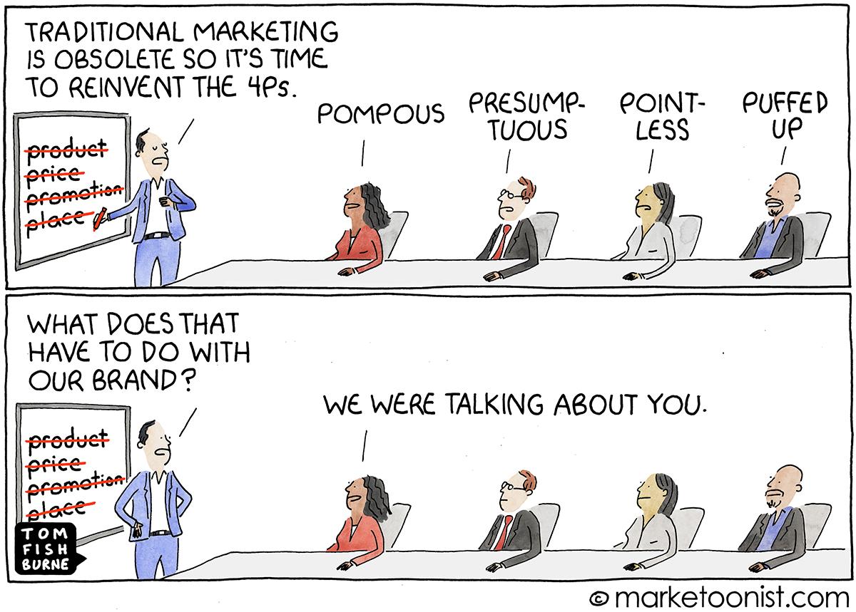 Marketing 4Ps cartoon
