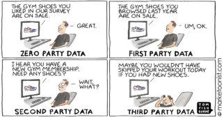 Zero Party Data cartoon