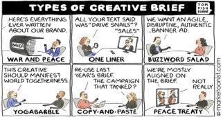 Types of Creative Brief cartoon