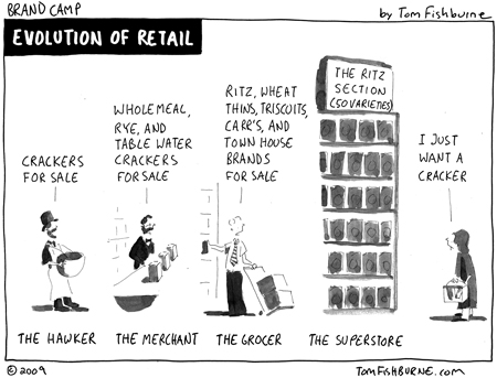 090223.retail