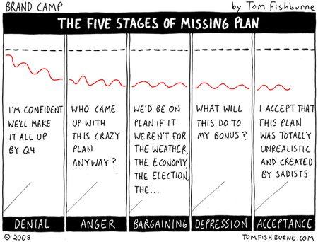 Missingplan